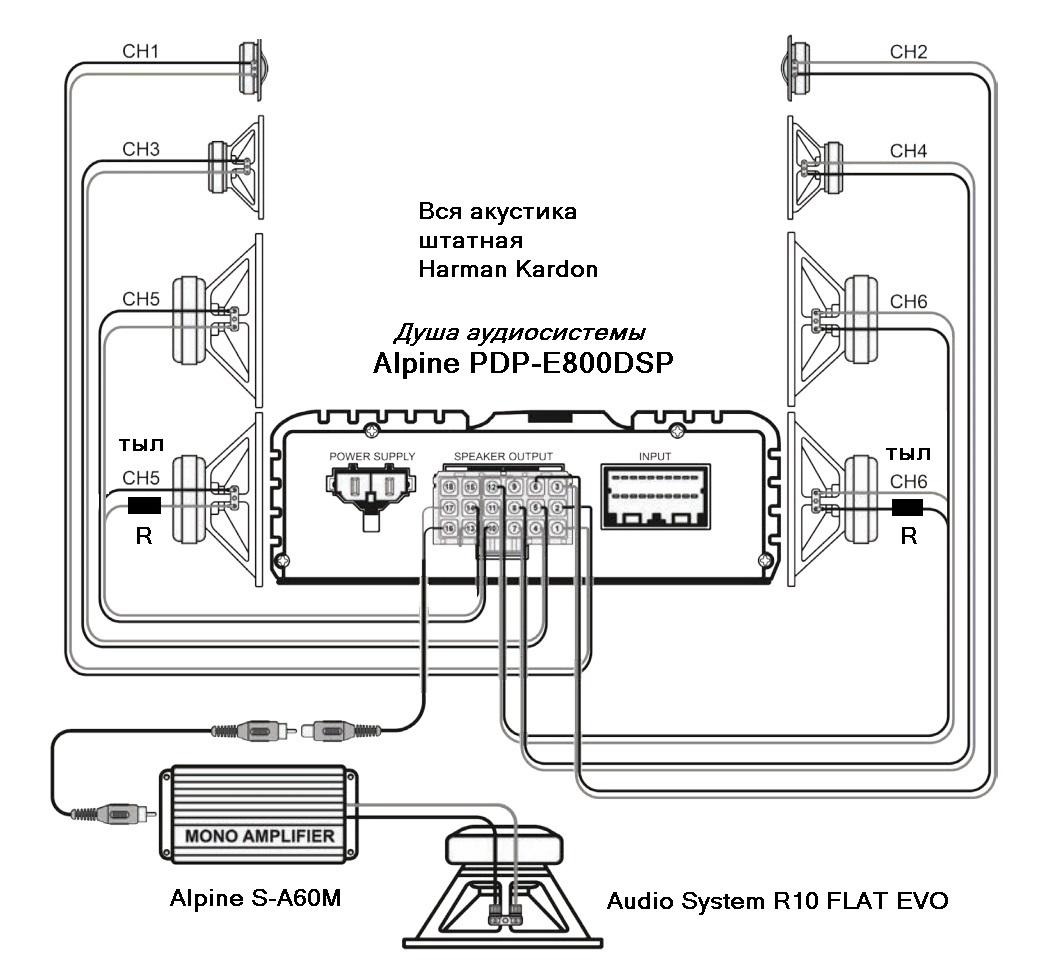 Схема BMW X7